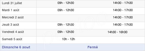 horaires d'ouverture de la Mairie De Vieillevigne