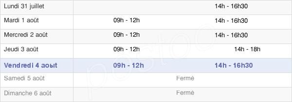 horaires d'ouverture de la Mairie Des Moutiers-En-Retz