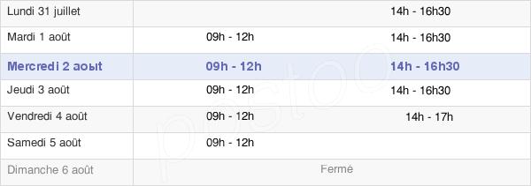 horaires d'ouverture de la Mairie De Préfailles