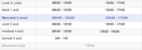 horaires d'ouverture de la Mairie De Guémené-Penfao