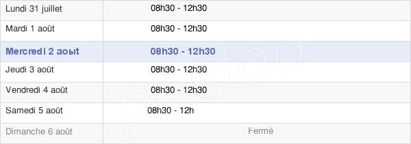 horaires d'ouverture de la Mairie De Pierric