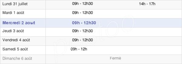 horaires d'ouverture de la Mairie Des Touches