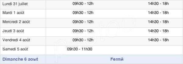 horaires d'ouverture de la Mairie De Gensac-La-Pallue
