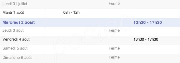 horaires d'ouverture de la Mairie De Saint Coutant