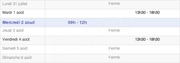 horaires d'ouverture de la Mairie De Saussens