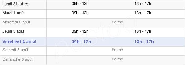 horaires d'ouverture de la Mairie De Coulgens