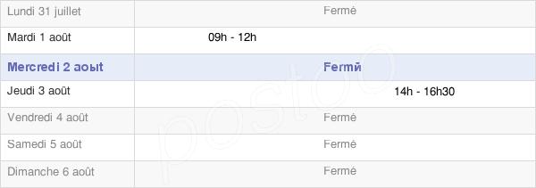 horaires d'ouverture de la Mairie De Saint-Félix
