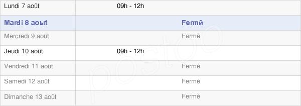 horaires d'ouverture de la Mairie De Vieux-Ruffec