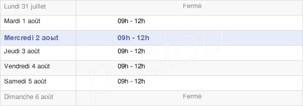 horaires d'ouverture de la Mairie De Sainte-Sévère