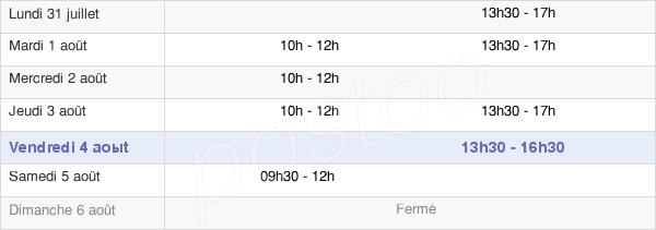 horaires d'ouverture de la Mairie De Paizay-Naudouin-Embourie