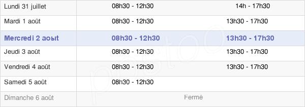 horaires d'ouverture de la Mairie De Confolens
