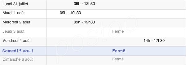horaires d'ouverture de la Mairie De Salles-De-Villefagnan