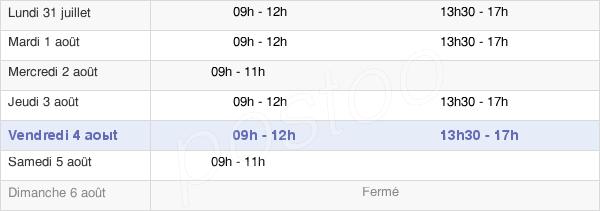 horaires d'ouverture de la Mairie De Merpins