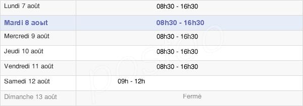 horaires d'ouverture de la Mairie De Roumazières-Loubert