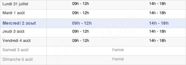 horaires d'ouverture de la Mairie De Nersac