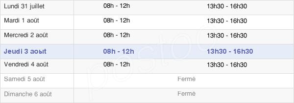 horaires d'ouverture de la Mairie De Crissey