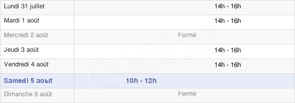 horaires d'ouverture de la Mairie De Salornay-Sur-Guye