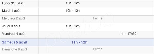 horaires d'ouverture de la Mairie De Verjux