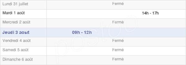 horaires d'ouverture de la Mairie De La Chapelle-De-Bragny