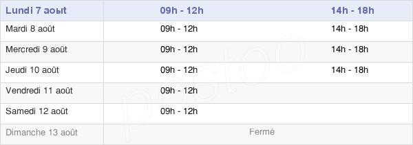 horaires d'ouverture de la Mairie De Givry