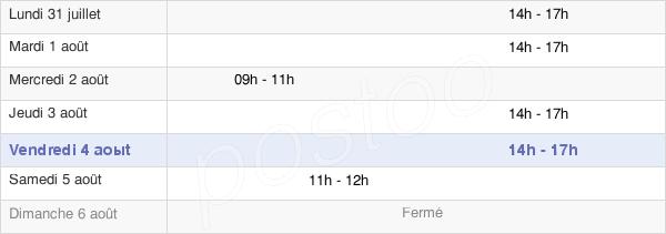 horaires d'ouverture de la Mairie De Cortevaix