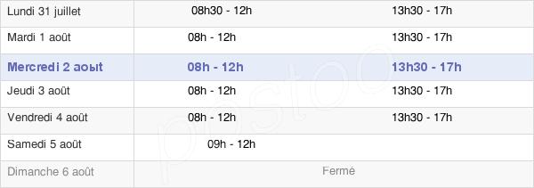 horaires d'ouverture de la Mairie De Digoin