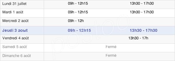 horaires d'ouverture de la Mairie De Fragnes