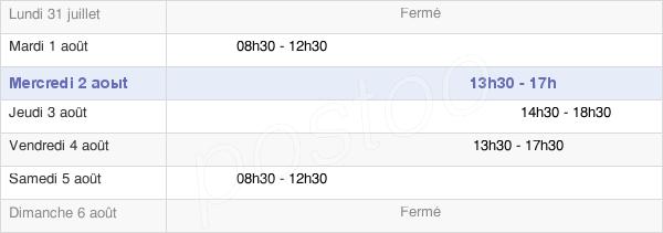 horaires d'ouverture de la Mairie De Dracy-Saint-Loup