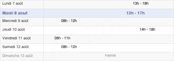 horaires d'ouverture de la Mairie De Marcilly-Lès-Buxy