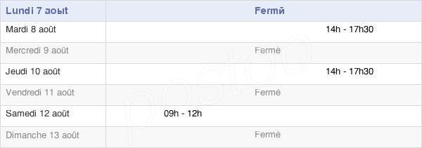 horaires d'ouverture de la Mairie Des Guerreaux