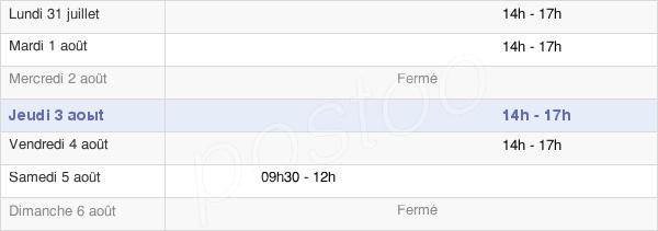 horaires d'ouverture de la Mairie De Baudrières
