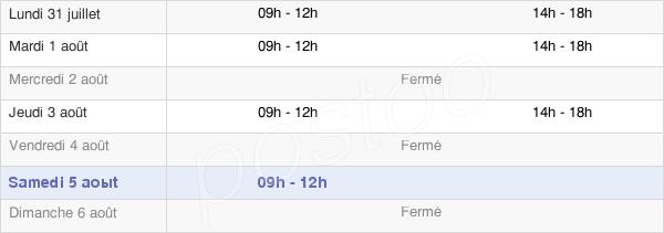 horaires d'ouverture de la Mairie De Saint-Firmin