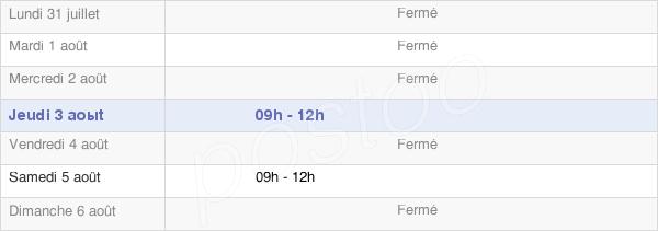 horaires d'ouverture de la Mairie D'Aluze