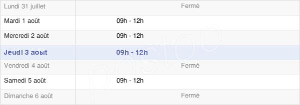 horaires d'ouverture de la Mairie De Frangy-En-Bresse