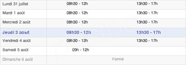 horaires d'ouverture de la Mairie De Charolles