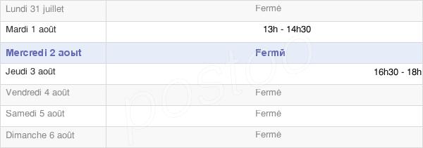 horaires d'ouverture de la Mairie De Chissey-Lès-Mâcon
