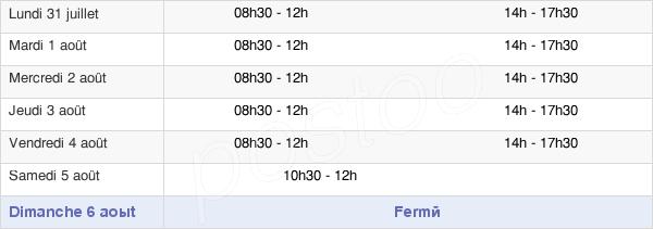 horaires d'ouverture de la Mairie De Sennecey-Le-Grand