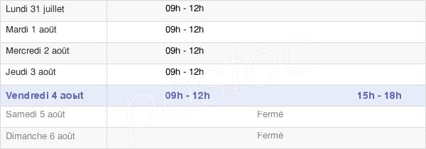 horaires d'ouverture de la Mairie De Broye