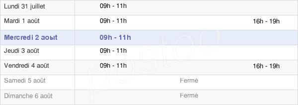 horaires d'ouverture de la Mairie De Mellecey