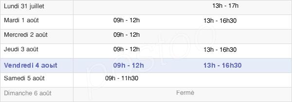 horaires d'ouverture de la Mairie De Volesvres