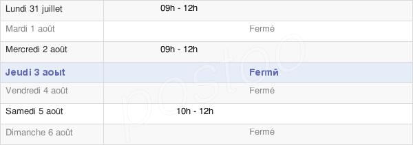 horaires d'ouverture de la Mairie D'Aspret-Sarrat