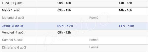 horaires d'ouverture de la Mairie De Varennes-Sous-Dun