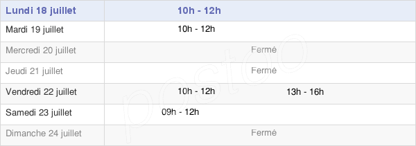 horaires d'ouverture de la Mairie De Loisy
