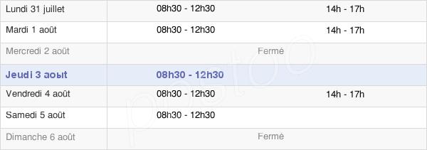 horaires d'ouverture de la Mairie De Longages