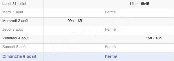 horaires d'ouverture de la Mairie De Pourlans