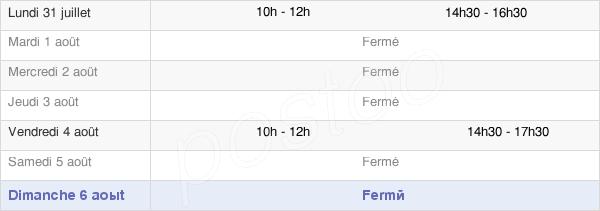 horaires d'ouverture de la Mairie De Saint-Martin-Du-Mont