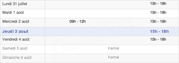 horaires d'ouverture de la Mairie De Sevrey