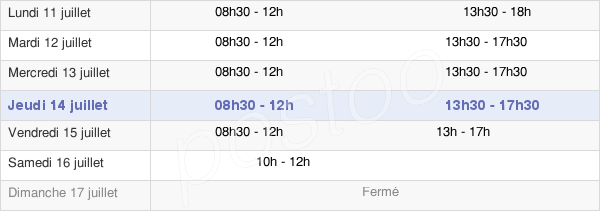 horaires d'ouverture de la Mairie De Castelmaurou