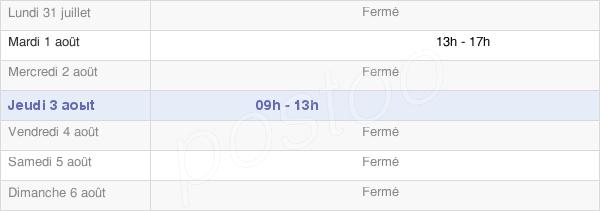 horaires d'ouverture de la Mairie De Chenôves