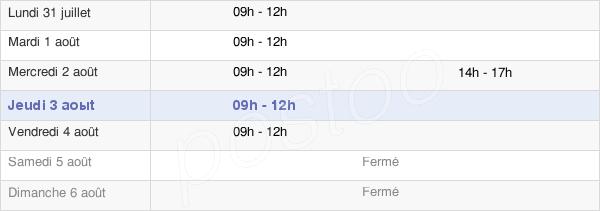 horaires d'ouverture de la Mairie De Couches